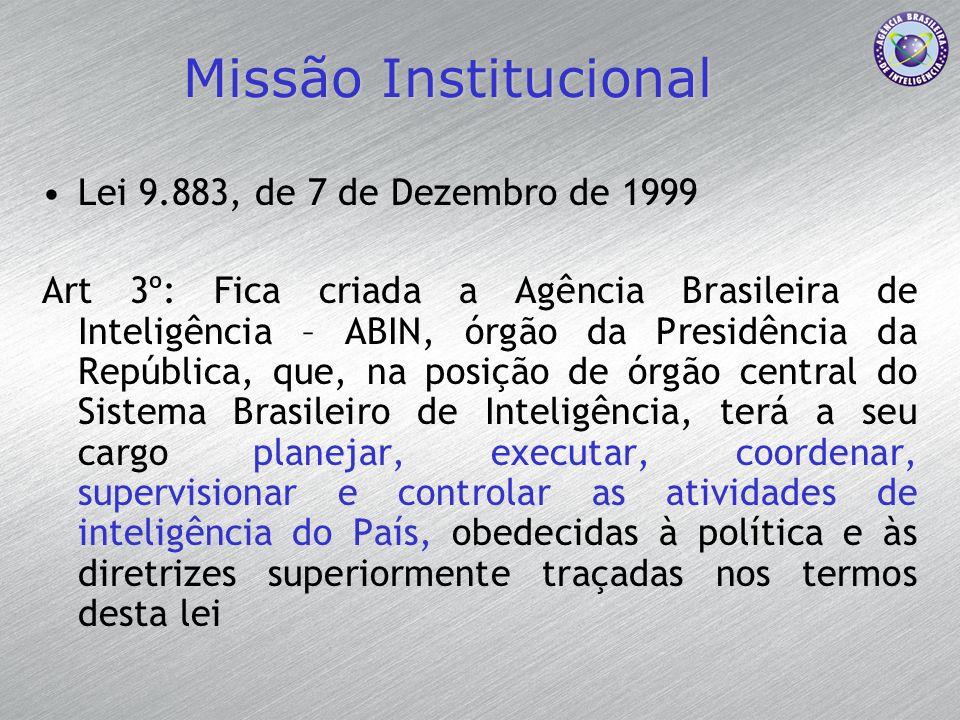 Missão Institucional Lei 9.883, de 7 de Dezembro de 1999 Art 3º: Fica criada a Agência Brasileira de Inteligência – ABIN, órgão da Presidência da Repú