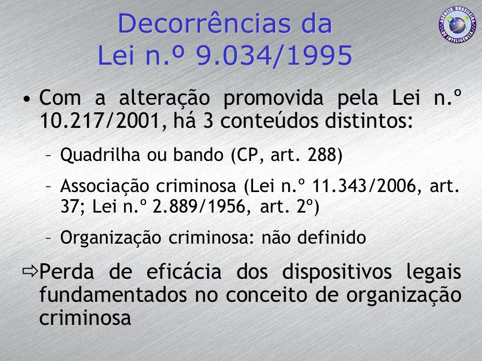 Decorrências da Lei n.º 9.034/1995 Com a alteração promovida pela Lei n.º 10.217/2001, há 3 conteúdos distintos: –Quadrilha ou bando (CP, art. 288) –A
