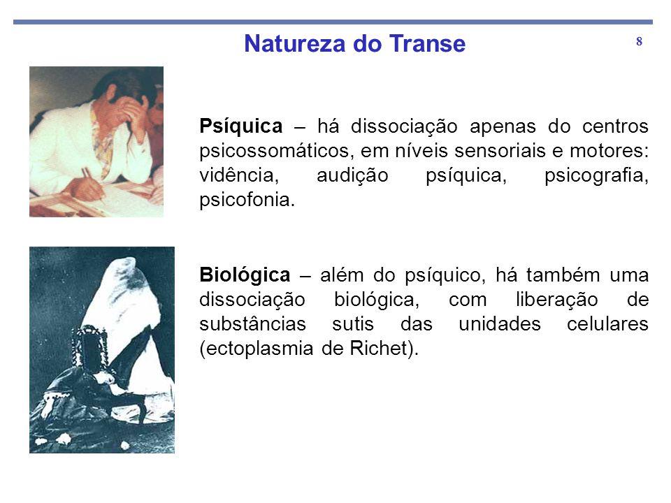 8 Natureza do Transe Psíquica – há dissociação apenas do centros psicossomáticos, em níveis sensoriais e motores: vidência, audição psíquica, psicogra