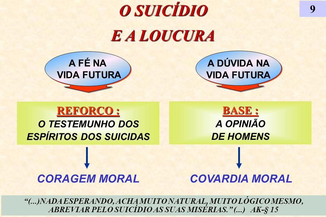 A DÚVIDA NA VIDA FUTURA A DÚVIDA NA VIDA FUTURA CORAGEM MORAL A FÉ NA VIDA FUTURA A FÉ NA VIDA FUTURA O SUICÍDIO E A LOUCURA 9 COVARDIA MORAL (...)NAD