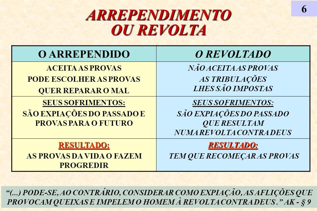ARREPENDIMENTO OU REVOLTA 6 O ARREPENDIDOO REVOLTADO ACEITA AS PROVAS PODE ESCOLHER AS PROVAS QUER REPARAR O MAL NÃO ACEITA AS PROVAS AS TRIBULAÇÕES L