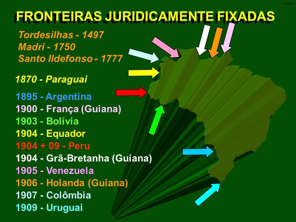 FRONTEIRAS JURIDICAMENTE FIXADAS 1870 - Paraguai Tordesilhas - 1497 Madri - 1750 Santo Ildefonso - 1777 1895 - Argentina 1900 - França (Guiana) 1903 -
