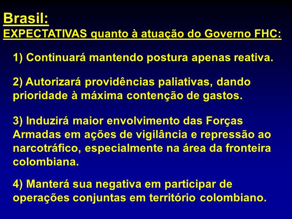 1) Continuará mantendo postura apenas reativa. Brasil: EXPECTATIVAS quanto à atuação do Governo FHC: 2) Autorizará providências paliativas, dando prio