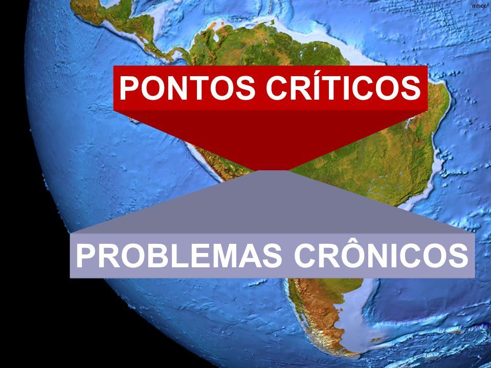 PONTOS CRÍTICOS PROBLEMAS CRÔNICOS mhcc