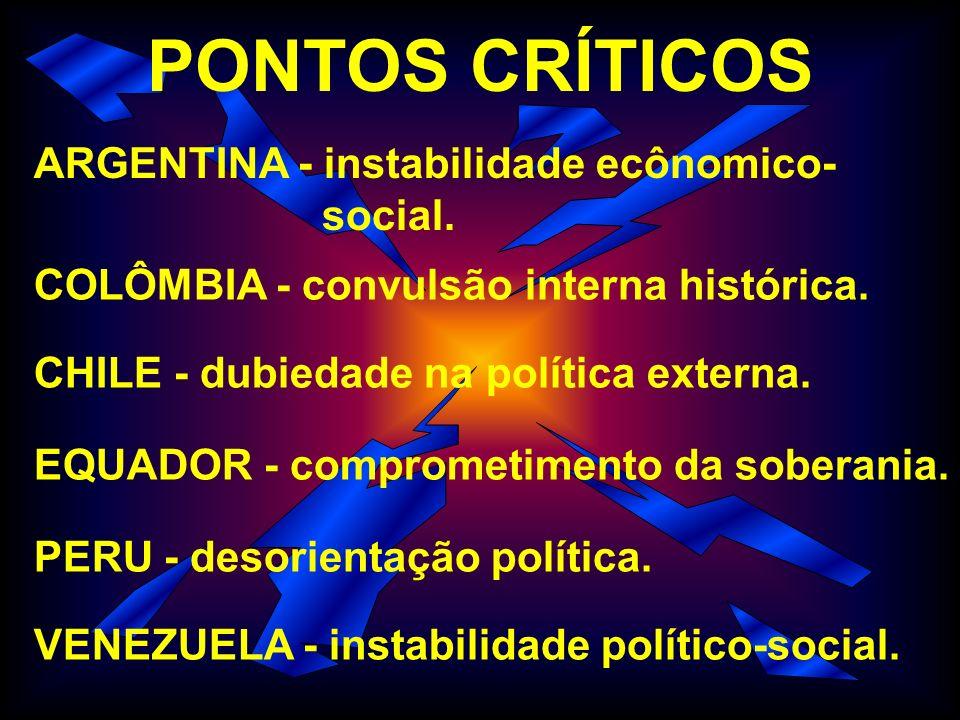 ARGENTINA - instabilidade ecônomico- social. PONTOS CRÍTICOS CHILE - dubiedade na política externa. EQUADOR - comprometimento da soberania. PERU - des