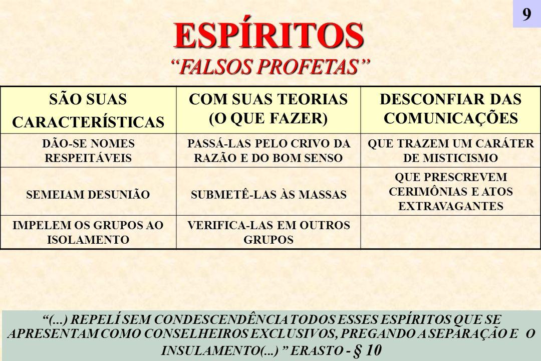 ESPÍRITOS FALSOS PROFETAS SÃO SUAS CARACTERÍSTICAS COM SUAS TEORIAS (O QUE FAZER) DESCONFIAR DAS COMUNICAÇÕES DÃO-SE NOMES RESPEITÁVEIS PASSÁ-LAS PELO