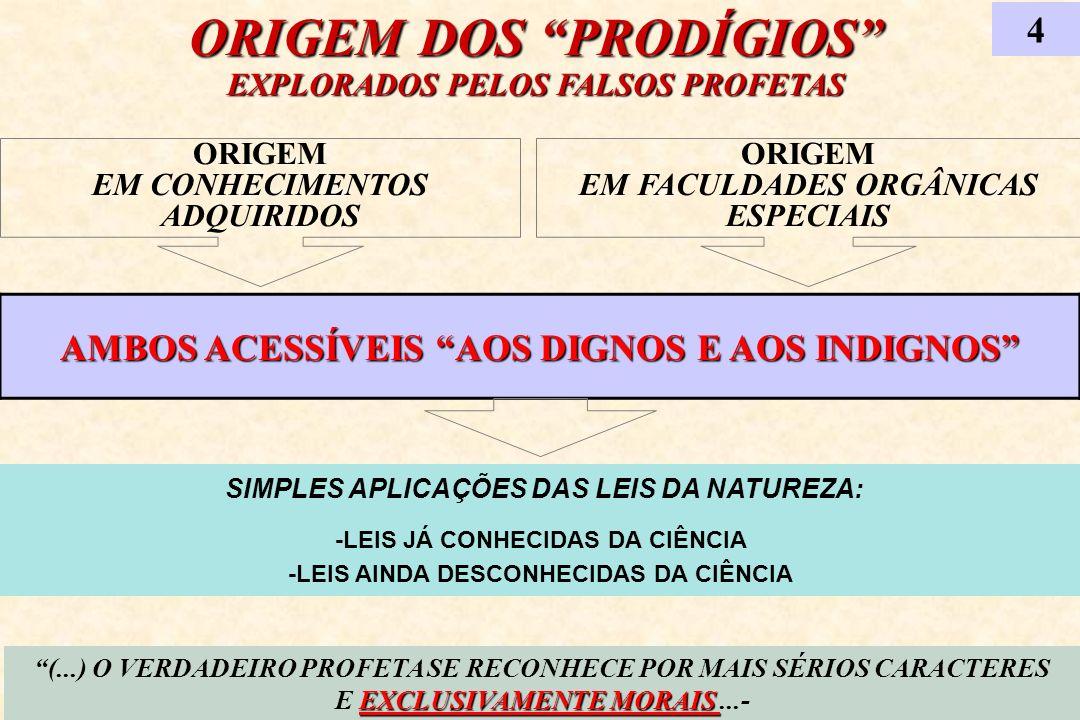 ORIGEM DOS PRODÍGIOS EXPLORADOS PELOS FALSOS PROFETAS 4 EXCLUSIVAMENTE MORAIS (...) O VERDADEIRO PROFETA SE RECONHECE POR MAIS SÉRIOS CARACTERES E EXC
