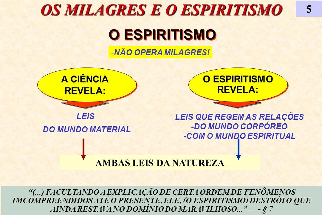 AMBAS LEIS DA NATUREZA O ESPIRITISMO REVELA: O ESPIRITISMO REVELA: LEIS DO MUNDO MATERIAL A CIÊNCIA REVELA: A CIÊNCIA REVELA: OS MILAGRES E O ESPIRITI