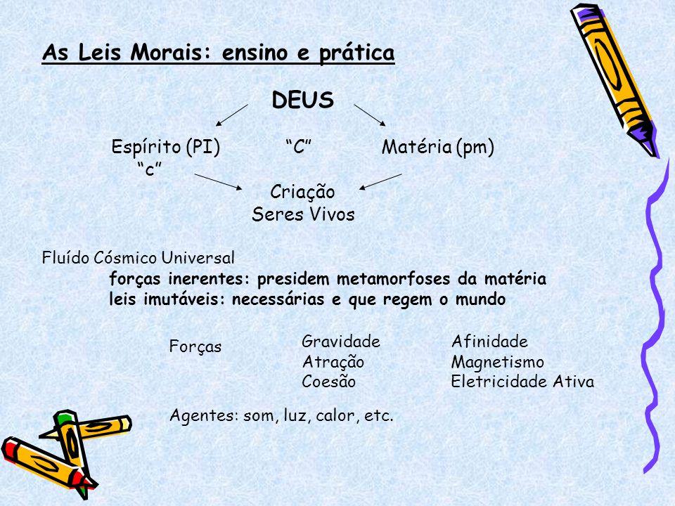 As Leis Morais: ensino e prática DEUS Espírito (PI) CMatéria (pm) c Criação Seres Vivos Fluído Cósmico Universal forças inerentes: presidem metamorfos