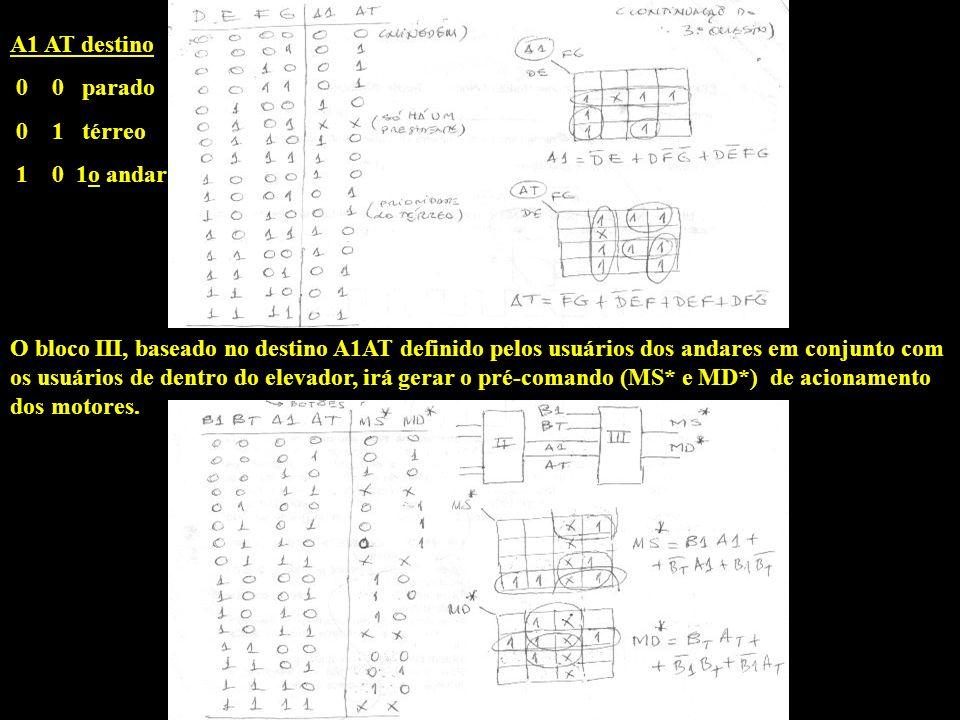A1 AT destino 0 0 parado 0 1 térreo 1 0 1o andar O bloco III, baseado no destino A1AT definido pelos usuários dos andares em conjunto com os usuários de dentro do elevador, irá gerar o pré-comando (MS* e MD*) de acionamento dos motores.
