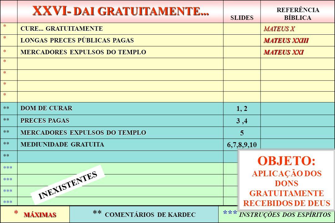 XXVI - DAI GRATUITAMENTE... SLIDES REFERÊNCIA BÍBLICA * CURE... GRATUITAMENTE MATEUS X * LONGAS PRECES PÚBLICAS PAGAS MATEUS XXIII * MERCADORES EXPULS
