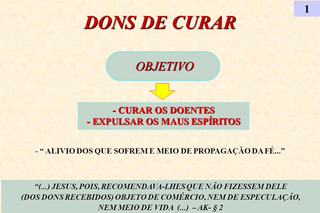 DONS DE CURAR OBJETIVO OBJETIVO - CURAR OS DOENTES - EXPULSAR OS MAUS ESPÍRITOS 1 (...) JESUS, POIS, RECOMENDAVA-LHES QUE NÃO FIZESSEM DELE (DOS DONS