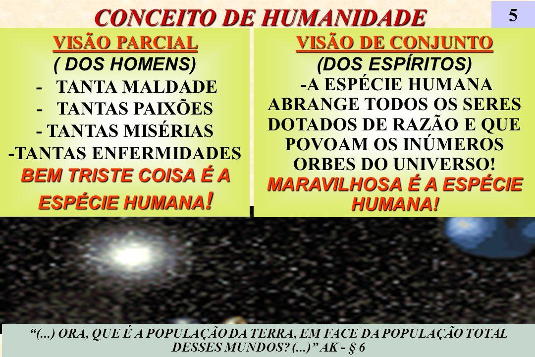 O QUE É A TERRA NO QUADRO DA HUMANIDADE UNIVERSAL 6 UM SUBÚRBIO UM HOSPITAL UMA PENITENCIÁRIA UMA PENITENCIÁRIA UM SÍTIO MALSÃO UM SÍTIO MALSÃO (...) POR ISSO AS AFLIÇÕES SOBRELEVAM OS GOZOS (...) AK - § 7