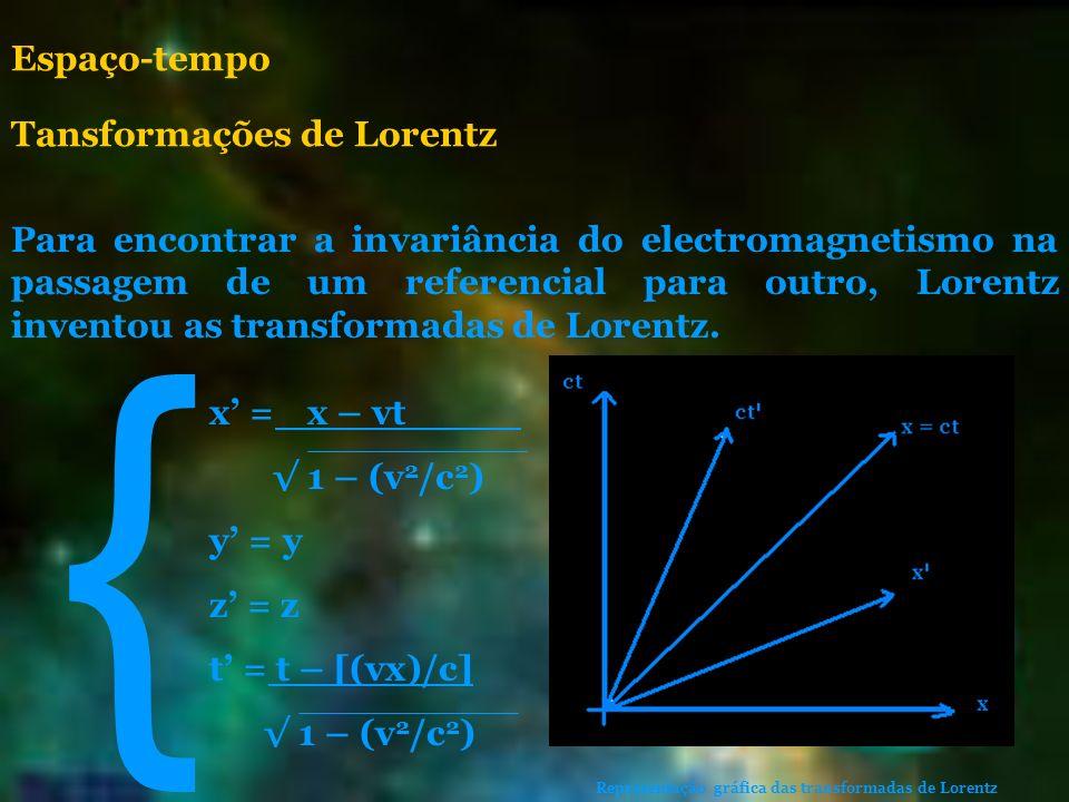 .Tanto o espaço como o tempo passam a ser relativos, dependentes do referencial de inércia. Espaço-tempo Para encontrar a invariância do electromagnet
