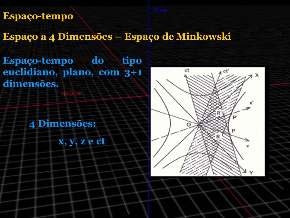 Espaço-tempo Espaço a 4 Dimensões – Espaço de Minkowski Espaço-tempo do tipo euclidiano, plano, com 3+1 dimensões. 4 Dimensões: x, y, z e ct