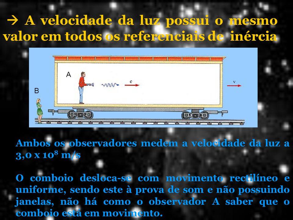 A velocidade da luz possui o mesmo valor em todos os referenciais de inércia Ambos os observadores medem a velocidade da luz a 3,0 x 10 8 m/s O comboi