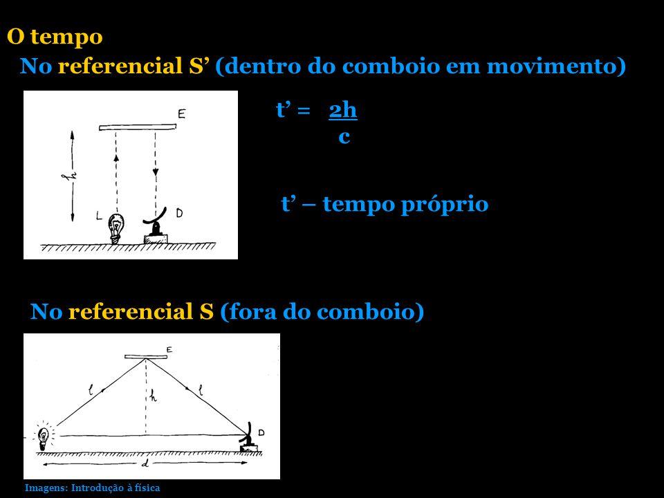 No referencial S (dentro do comboio em movimento) No referencial S (fora do comboio) t = 2h c t – tempo próprio Imagens: Introdução à física O tempo