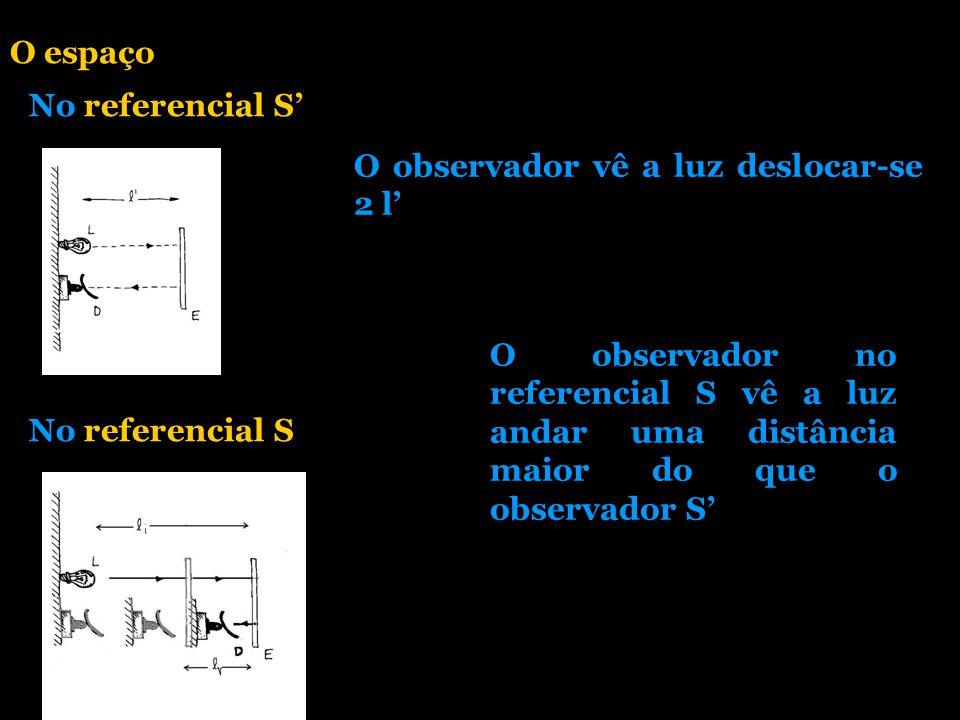 O observador no referencial S vê a luz andar uma distância maior do que o observador S O observador vê a luz deslocar-se 2 l No referencial S O espaço