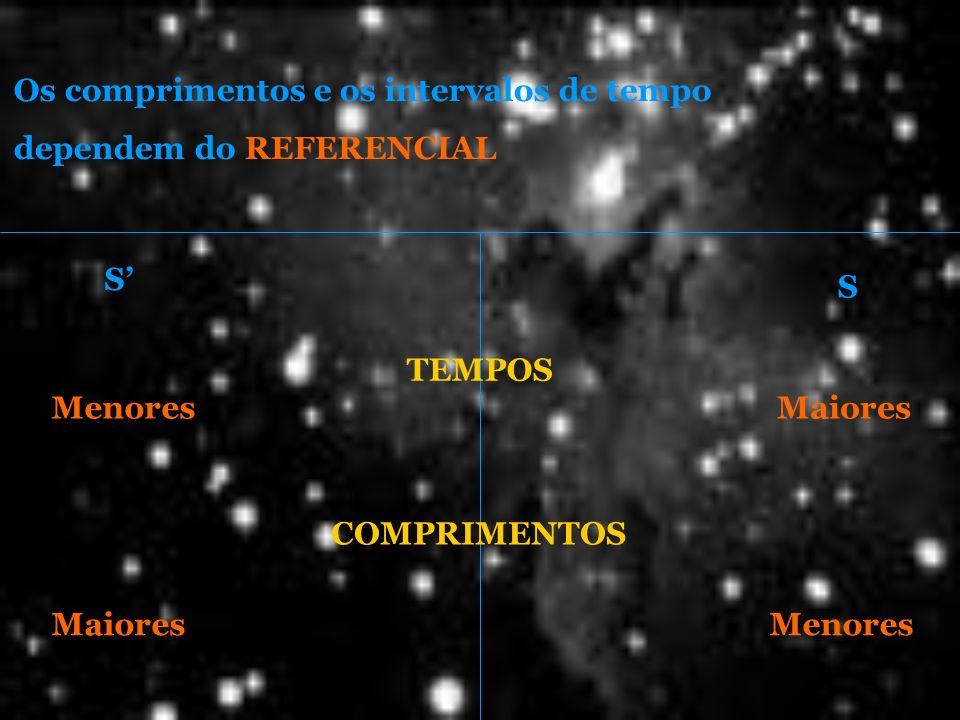 Os comprimentos e os intervalos de tempo dependem do REFERENCIAL S S TEMPOS COMPRIMENTOS MenoresMaiores Menores