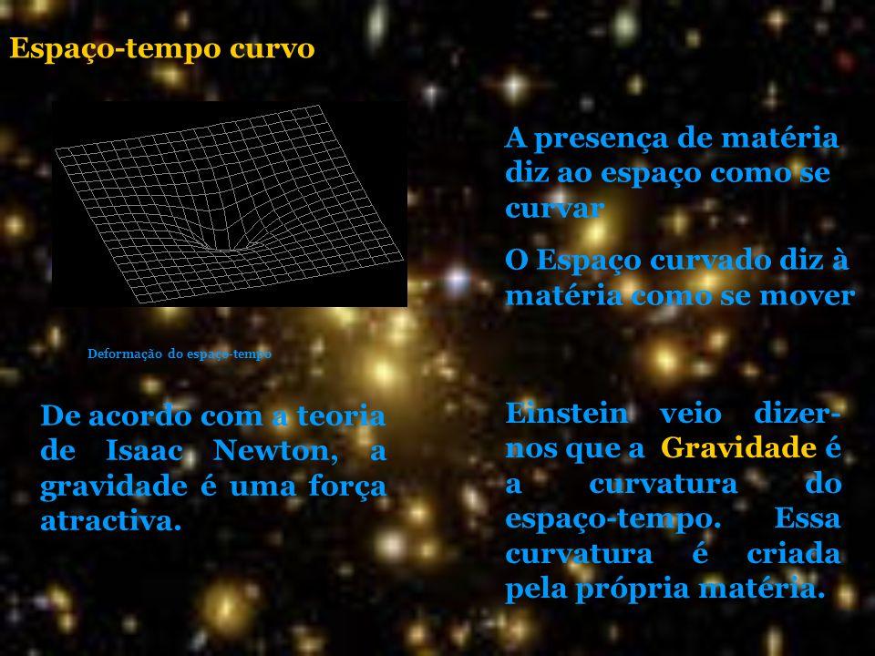 A presença de matéria diz ao espaço como se curvar O Espaço curvado diz à matéria como se mover Einstein veio dizer- nos que a Gravidade é a curvatura