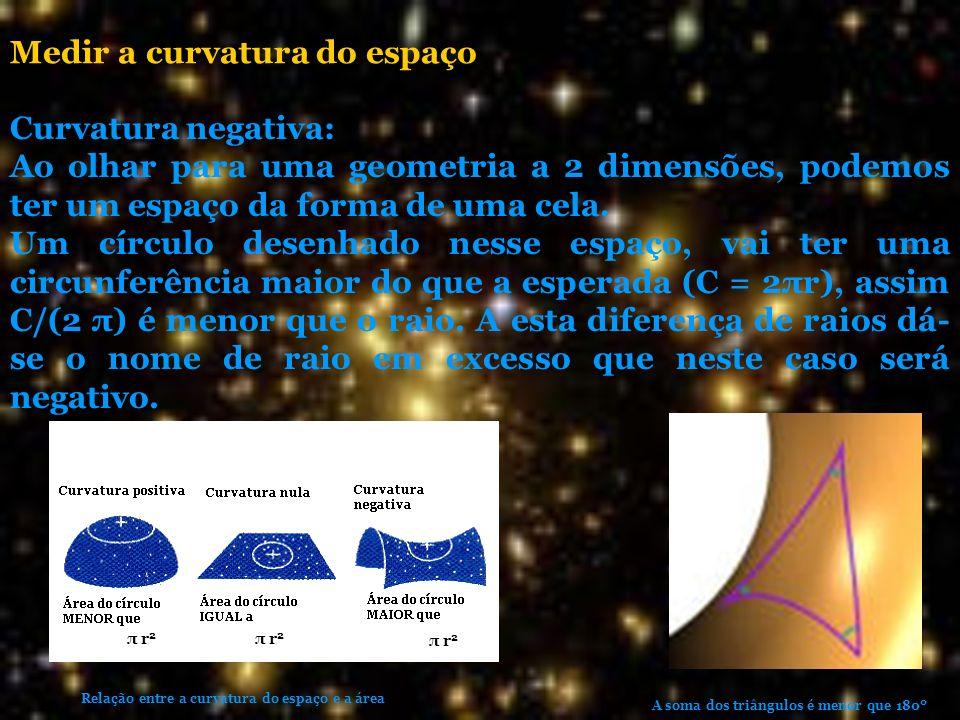 Medir a curvatura do espaço Curvatura negativa: Ao olhar para uma geometria a 2 dimensões, podemos ter um espaço da forma de uma cela. Um círculo dese