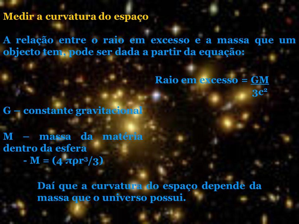 Medir a curvatura do espaço A relação entre o raio em excesso e a massa que um objecto tem, pode ser dada a partir da equação: Raio em excesso = GM 3c