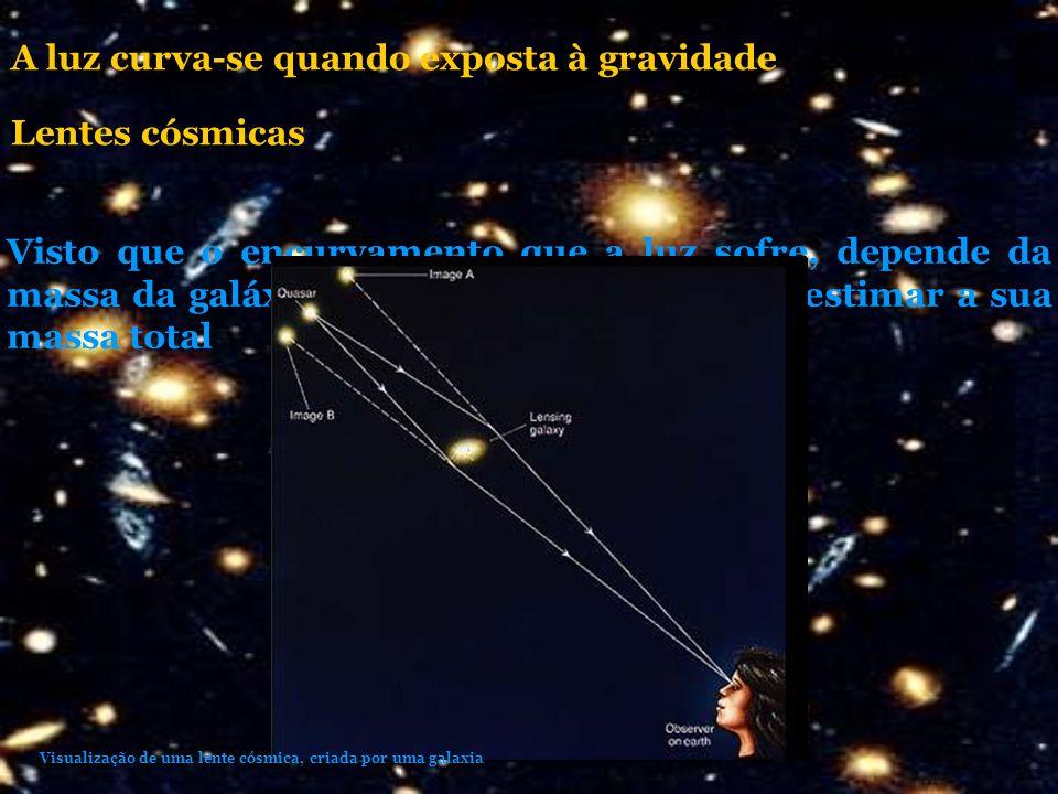 Visto que o encurvamento que a luz sofre, depende da massa da galáxia que o provoca, é possível estimar a sua massa total A luz curva-se quando expost