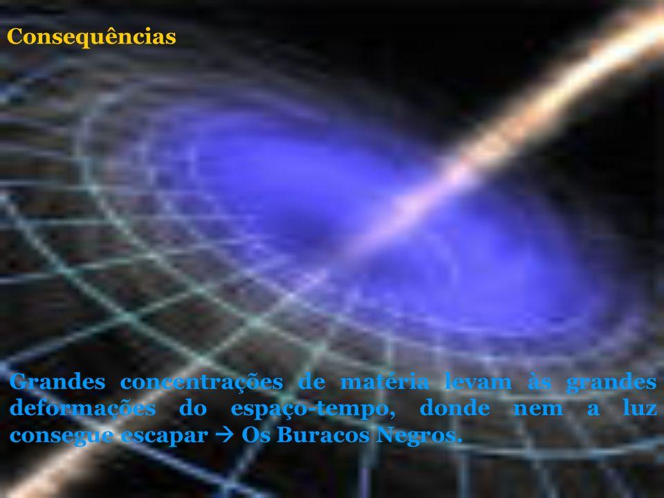 Grandes concentrações de matéria levam às grandes deformações do espaço-tempo, donde nem a luz consegue escapar Os Buracos Negros. Consequências