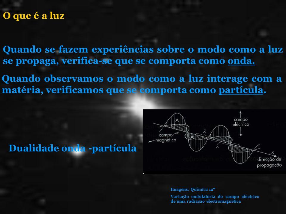 O que é a luz Quando se fazem experiências sobre o modo como a luz se propaga, verifica-se que se comporta como onda. Quando observamos o modo como a