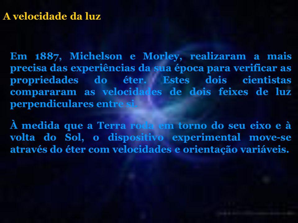 Em 1887, Michelson e Morley, realizaram a mais precisa das experiências da sua época para verificar as propriedades do éter. Estes dois cientistas com