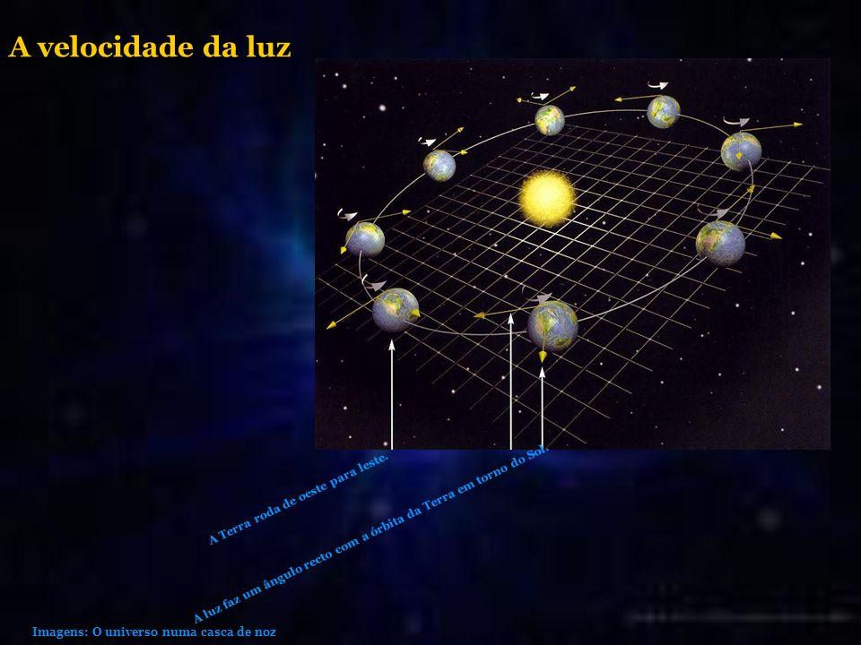 A Terra roda de oeste para leste. A luz faz um ângulo recto com a órbita da Terra em torno do Sol. A velocidade da luz Imagens: O universo numa casca