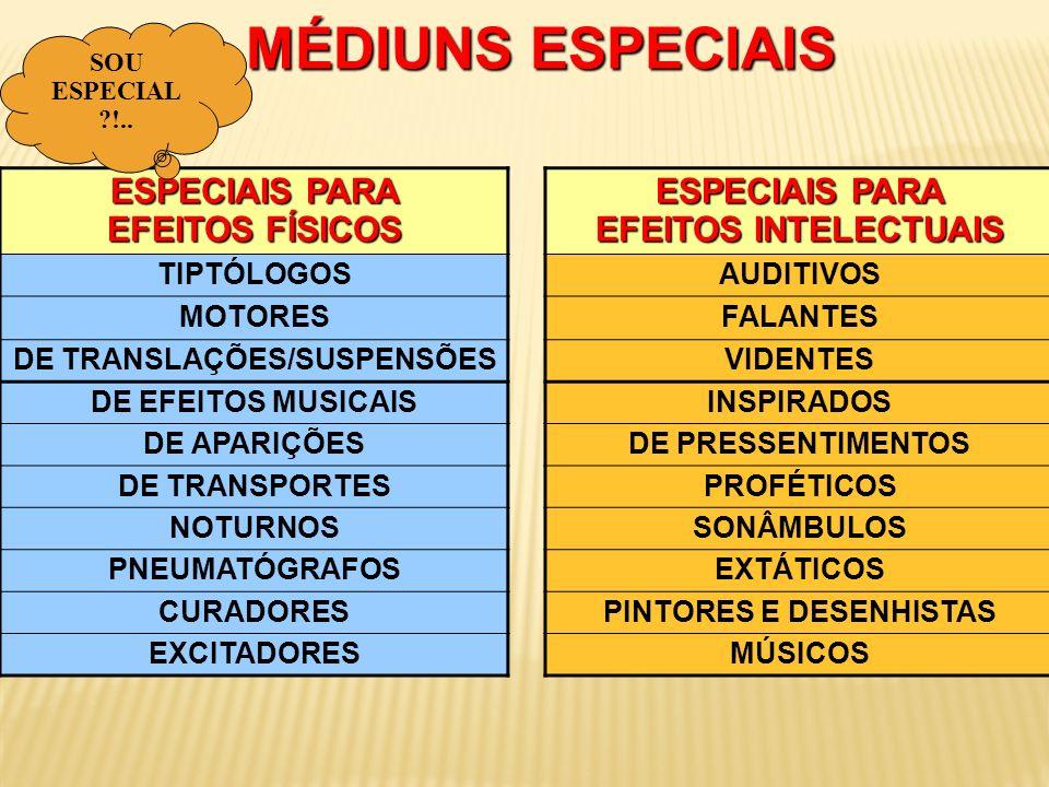 ESPECIAIS PARA EFEITOS FÍSICOS TIPTÓLOGOS MOTORES DE TRANSLAÇÕES/SUSPENSÕES DE EFEITOS MUSICAIS DE APARIÇÕES DE TRANSPORTES NOTURNOS PNEUMATÓGRAFOS CU