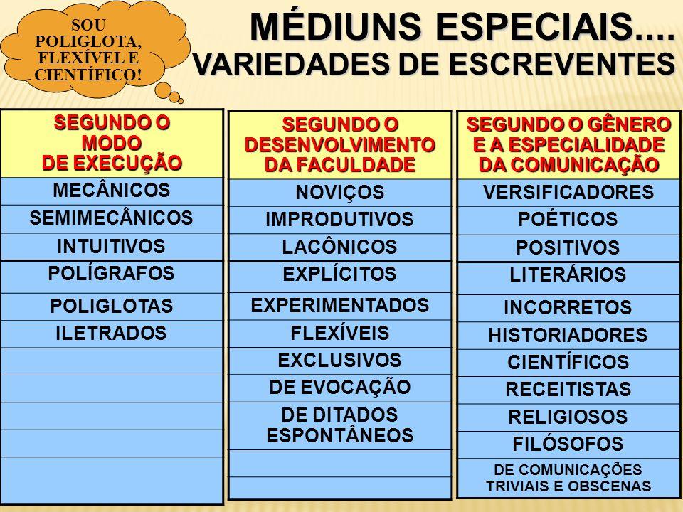 SEGUNDO O MODO DE EXECUÇÃO MECÂNICOS SEMIMECÂNICOS INTUITIVOS POLÍGRAFOS POLIGLOTAS ILETRADOS MÉDIUNS ESPECIAIS.... VARIEDADES DE ESCREVENTES SEGUNDO