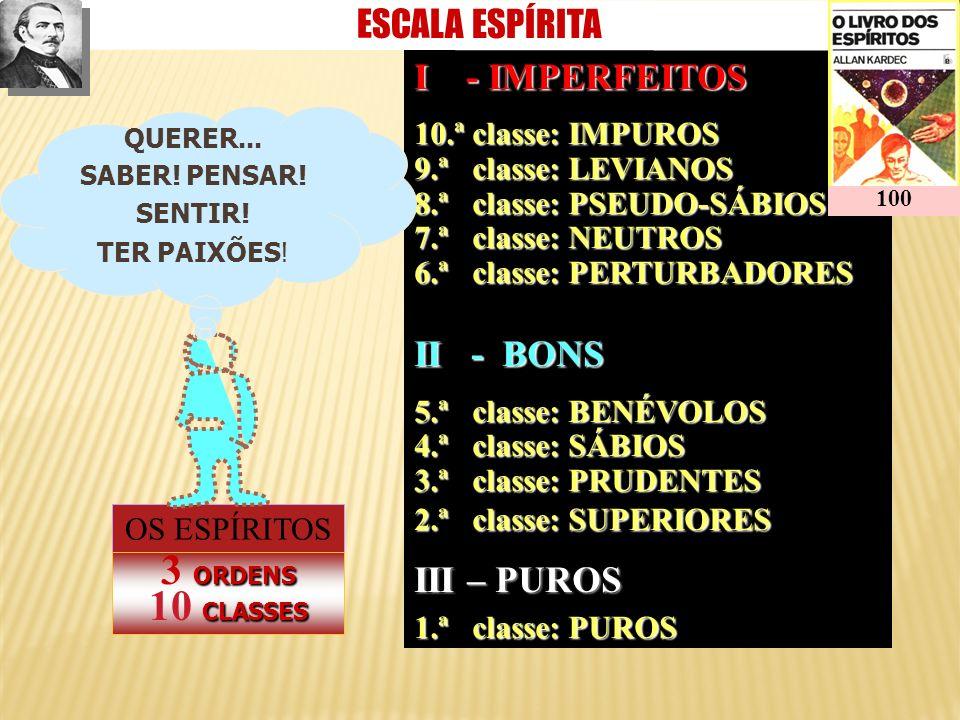 I - IMPERFEITOS 10.ª classe: IMPUROS 9.ª classe: LEVIANOS 8.ª classe: PSEUDO-SÁBIOS 7.ª classe: NEUTROS 6.ª classe: PERTURBADORES II - BONS 5.ª classe