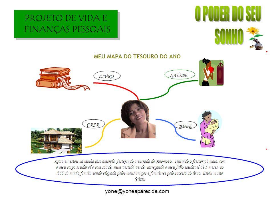 PROJETO DE VIDA E FINANÇAS PESSOAIS yone@yoneaparecida.com Sonhando e visualizando: