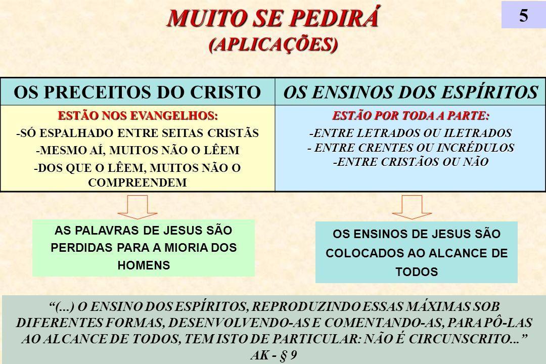 MUITO SE PEDIRÁ (APLICAÇÕES) 5 OS PRECEITOS DO CRISTOOS ENSINOS DOS ESPÍRITOS ESTÃO NOS EVANGELHOS: -SÓ ESPALHADO ENTRE SEITAS CRISTÃS -MESMO AÍ, MUIT
