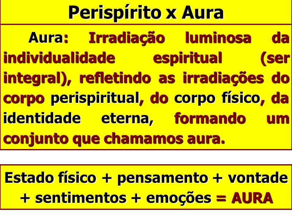 Aura: Irradiação luminosa da individualidade espiritual (ser integral), refletindo as irradiações do corpo perispiritual, do corpo físico, da identida