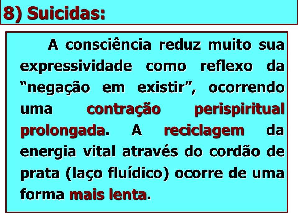 A consciência reduz muito sua expressividade como reflexo da negação em existir, ocorrendo uma contração perispiritual prolongada. A reciclagem da ene