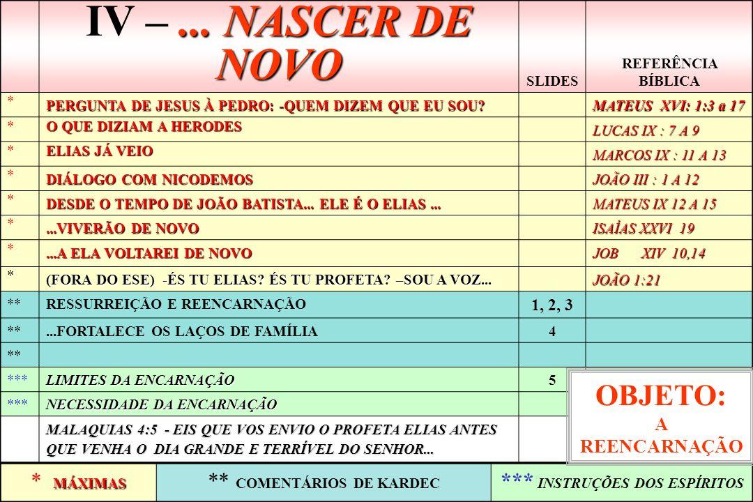 CRENÇA DOS JUDEUS 1 SABIAM QUEM VIVEU, PODE REVIVER...
