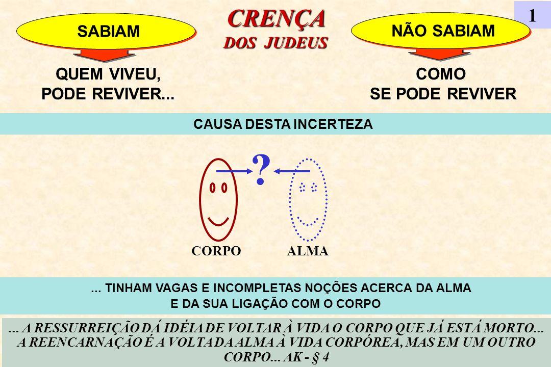 RENASCER DA ÁGUA E DO ESPÍRITO EXPLICAÇÃO A NICODEMOS 2 ÁGUA SÍMBOLO DA NATUREZA MATERIAL SÍMBOLO DA NATUREZA INTELIGENTE ESPÍRITO...
