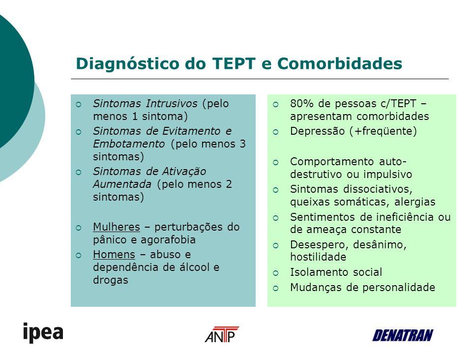 Diagnóstico do TEPT e Comorbidades Sintomas Intrusivos (pelo menos 1 sintoma) Sintomas de Evitamento e Embotamento (pelo menos 3 sintomas) Sintomas de