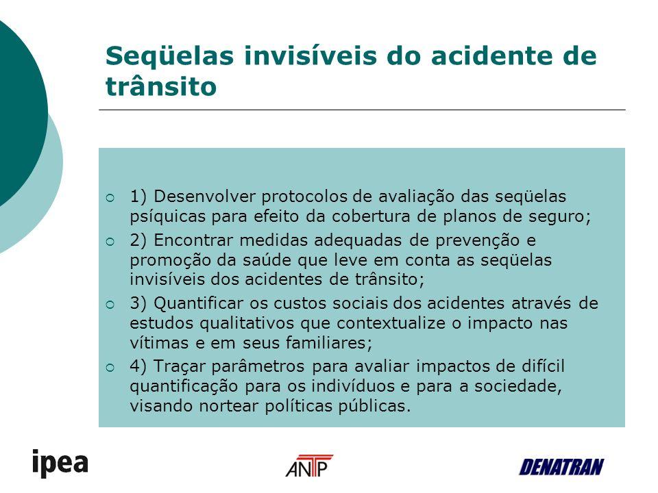 Seqüelas invisíveis do acidente de trânsito 1) Desenvolver protocolos de avaliação das seqüelas psíquicas para efeito da cobertura de planos de seguro