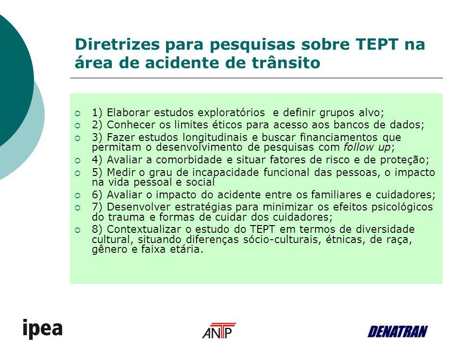 Diretrizes para pesquisas sobre TEPT na área de acidente de trânsito 1) Elaborar estudos exploratórios e definir grupos alvo; 2) Conhecer os limites é