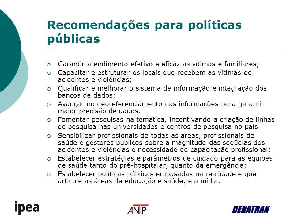 Recomendações para políticas públicas Garantir atendimento efetivo e eficaz ás vítimas e familiares; Capacitar e estruturar os locais que recebem as v