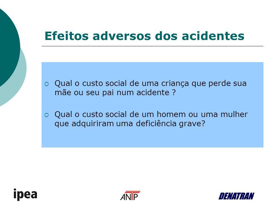 Efeitos adversos dos acidentes Qual o custo social de uma criança que perde sua mãe ou seu pai num acidente ? Qual o custo social de um homem ou uma m