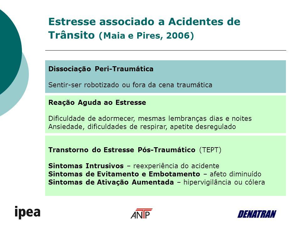 Estresse associado a Acidentes de Trânsito (Maia e Pires, 2006) Dissociação Peri-Traumática Sentir-ser robotizado ou fora da cena traumática Reação Ag