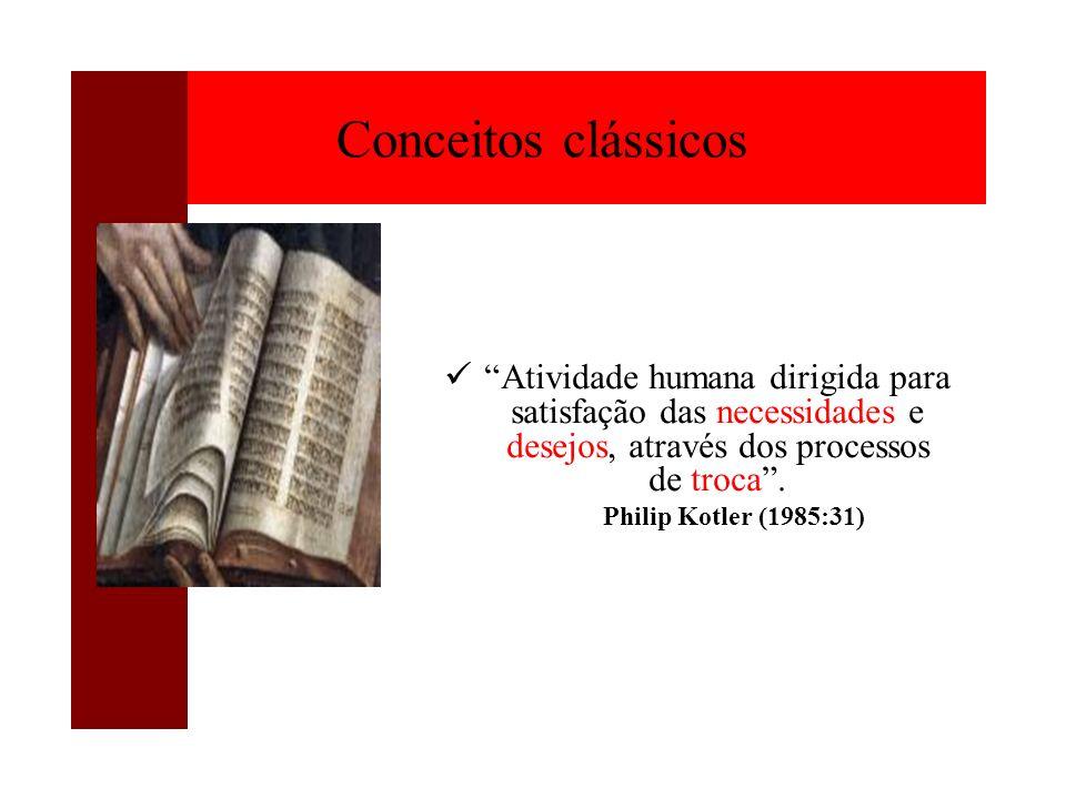 Atividade humana dirigida para satisfação das necessidades e desejos, através dos processos de troca. Philip Kotler (1985:31) Conceitos clássicos