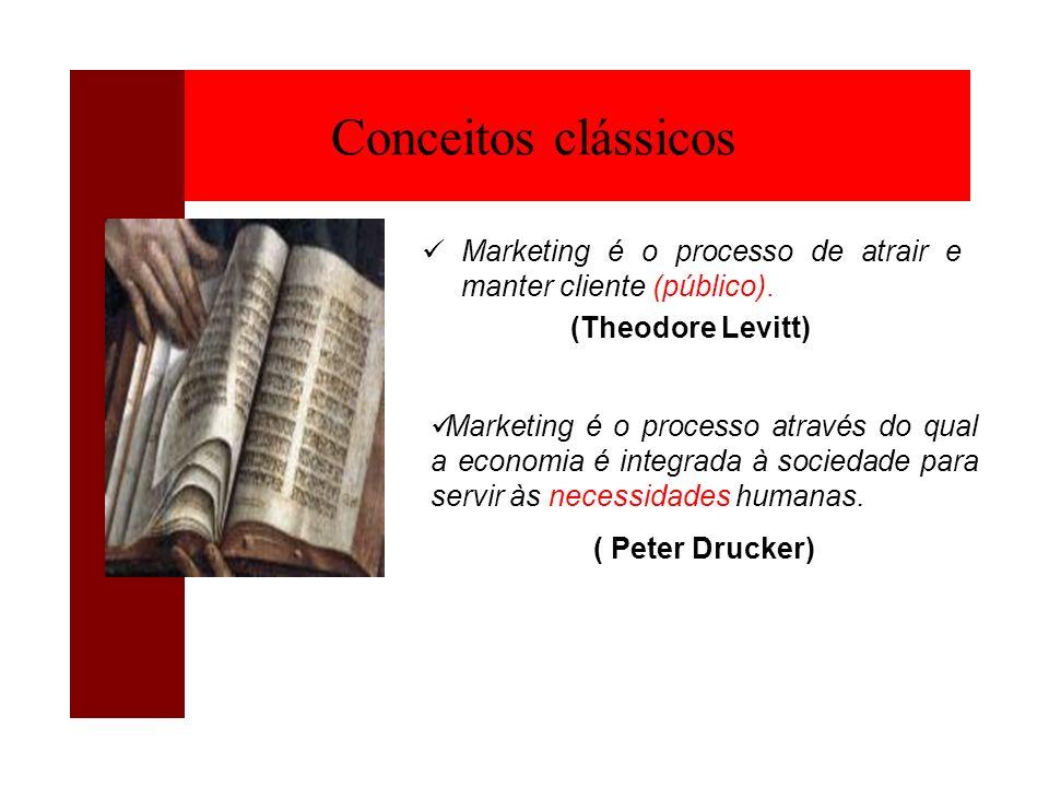 Marketing é o processo de atrair e manter cliente (público). (Theodore Levitt) Conceitos clássicos Marketing é o processo através do qual a economia é