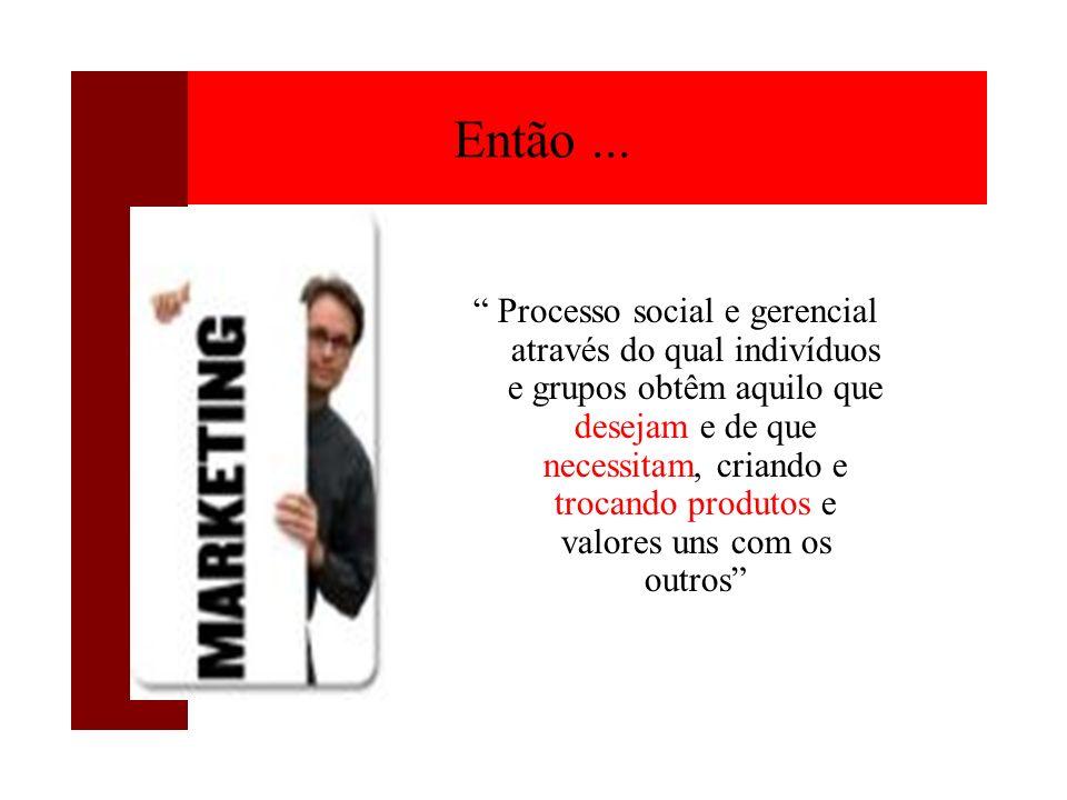 Então... Processo social e gerencial através do qual indivíduos e grupos obtêm aquilo que desejam e de que necessitam, criando e trocando produtos e v