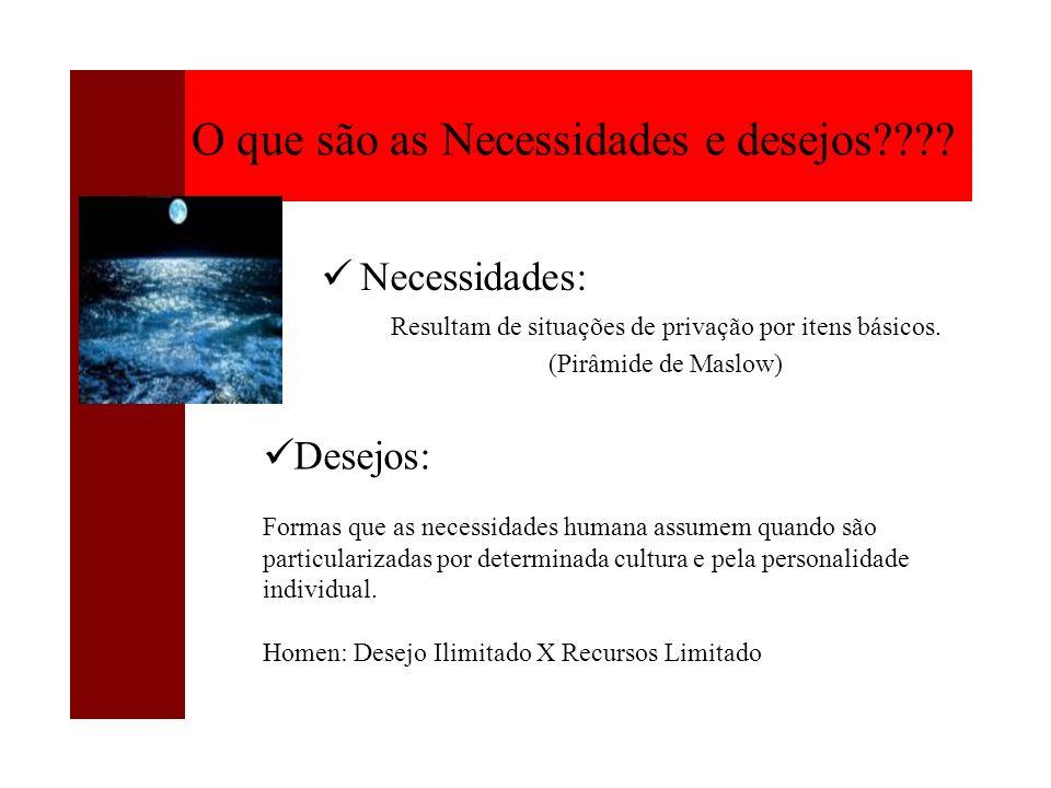 Necessidades: Resultam de situações de privação por itens básicos. (Pirâmide de Maslow) O que são as Necessidades e desejos???? Desejos: Formas que as